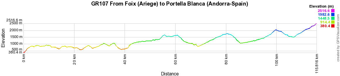 GR107 Hiking from Foix (Ariege) to Portella Blanca (Andorra-Spain) 2