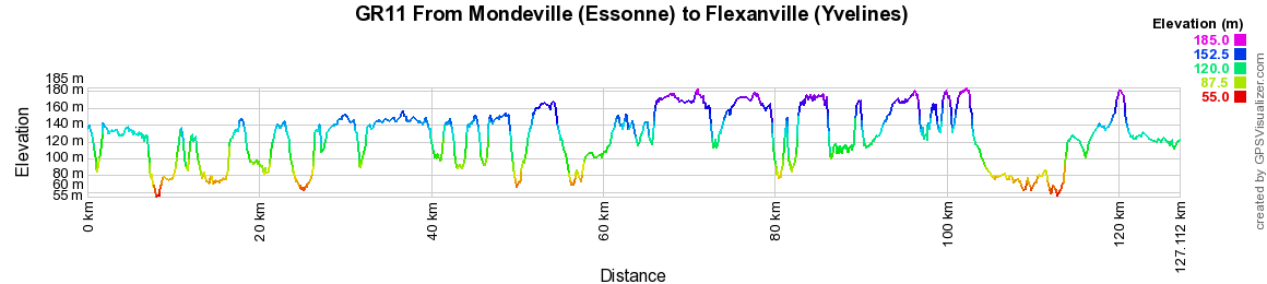 GR11 Walking from Mondeville (Essonne) to Flexanville (Yvelines)