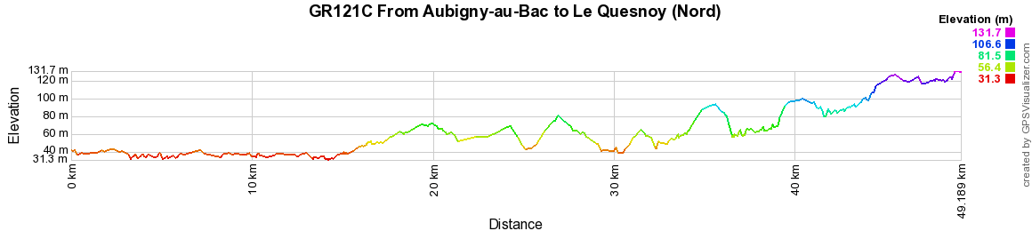 GR121C Walking from Aubigny-au-Bac to Le Quesnoy (Nord) 2