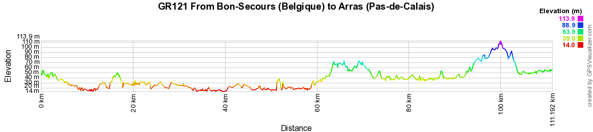 GR121 Walking from Bon-Secours (Belgique) to Arras (Pas-de-Calais)