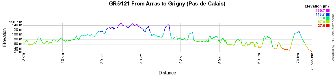 GR121 Walking from Arras to Grigny (Pas-de-Calais)