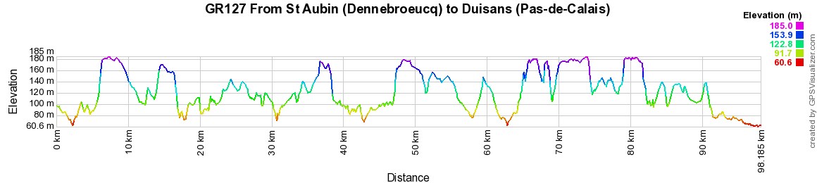 GR127 Hiking from St Aubin (Dennebroeucq) to Duisans (Pas-de-Calais) 2