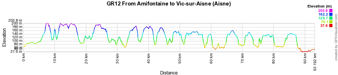 GR12 Walking from Amifontaine to Vic-sur-Aisne (Aisne) 2