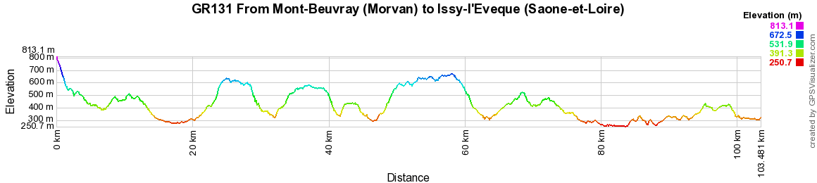 GR131 Hiking from Mont-Beuvray (Morvan) to Issy-l'Eveque (Saone-et-Loire)