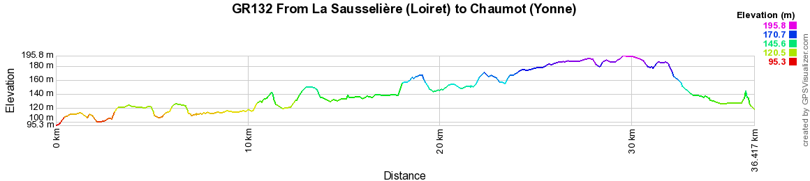 GR132 Walking from Griselles (Loiret) to Chaumot (Yonne)