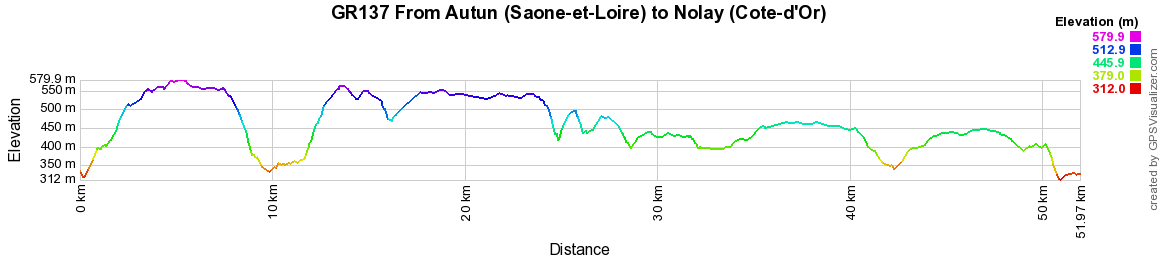2 GR137 Walking from Autun (Saone-et-Loire) to Nolay (Cote-d'Or)