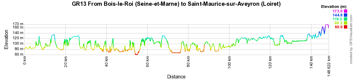 GR13 Walking from Fontainebleau (Seine-et-Marne) to Saint-Maurice-sur-Aveyron (Loiret) 2