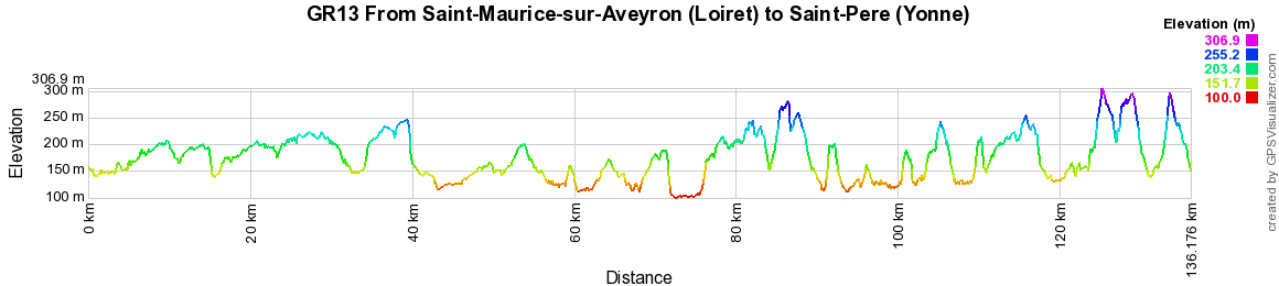 GR13 Walking from Saint-Maurice-sur-Aveyron (Loiret) to Saint-Pere (Yonne)