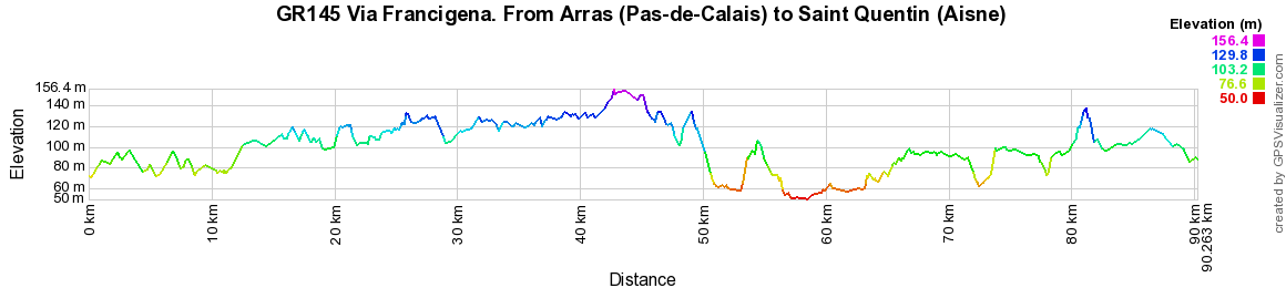 GR145 Via Francigena. Hiking from Arras (Pas-de-Calais) to Saint Quentin (Aisne) 2