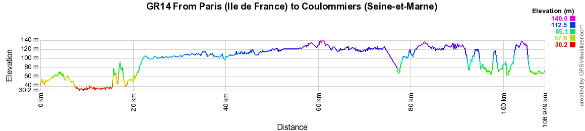 GR14 Walking from Paris (Ile de France) to Coulommiers (Seine-et-Marne)