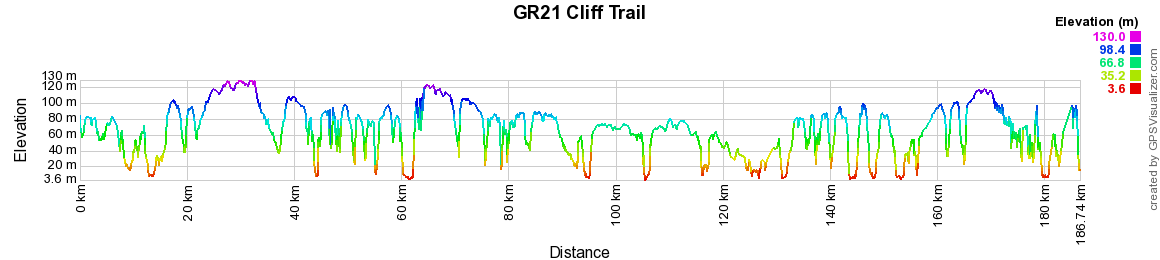 GR21 Cliff Trail. Hiking from Le Havre to Le Treport (Seine-Maritime) 2
