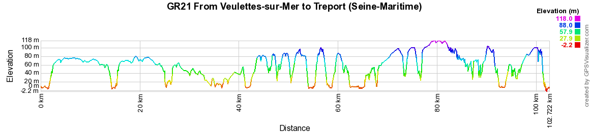 GR21 Walking from Veulettes-sur-Mer to Le Treport (Seine-Maritime)