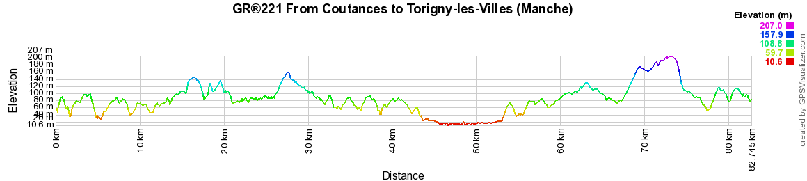 GR221 Walking from Coutances to Torigni-sur-Vire (Manche)