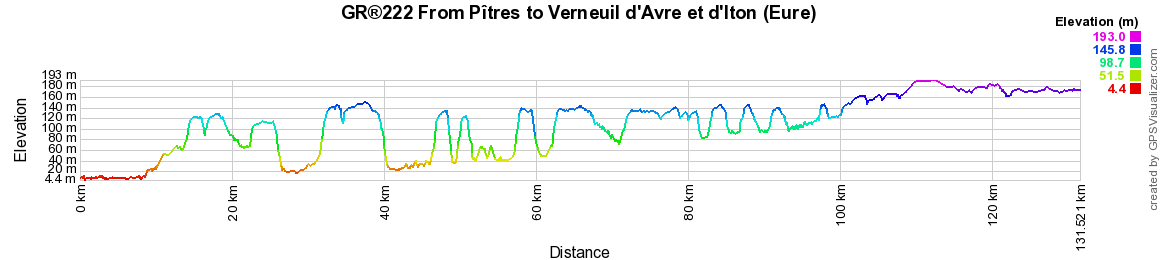 GR222 Hiking from Pont-de-l'Arche to Verneuil-sur-Avre (Eure) 2