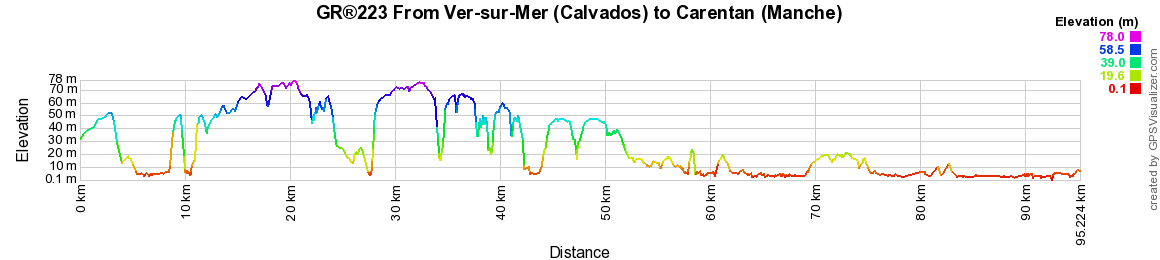 GR223 Walking from Anisy (Calvados) to Carentan (Manche)