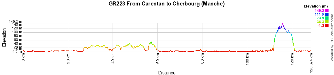 GR223 Walking from Carentan to Cherbourg (Manche)