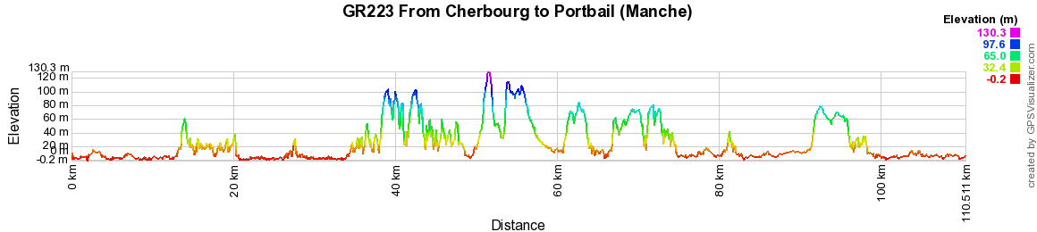 GR223 Hiking from Cherbourg to Portbail (Manche) 2