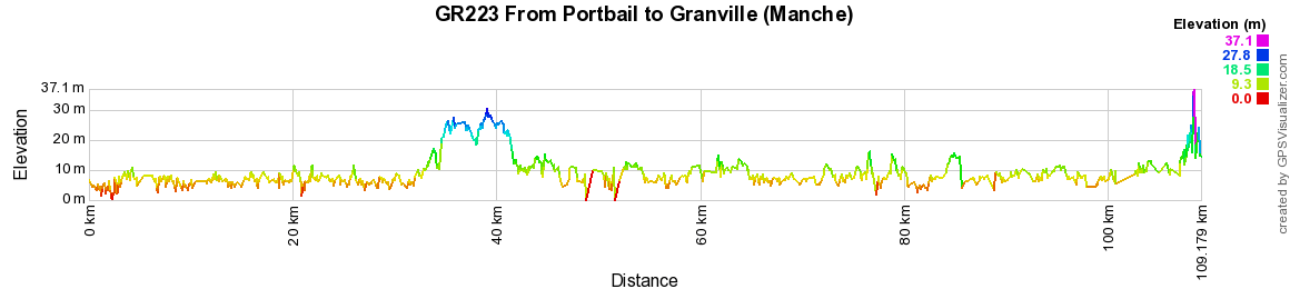 GR223 Walking from Portbail to Granville (Manche)
