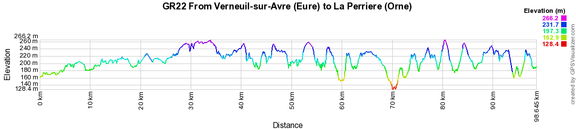 GR22 Walking from Verneuil-sur-Avre (Eure) to La Perriere (Orne) 2