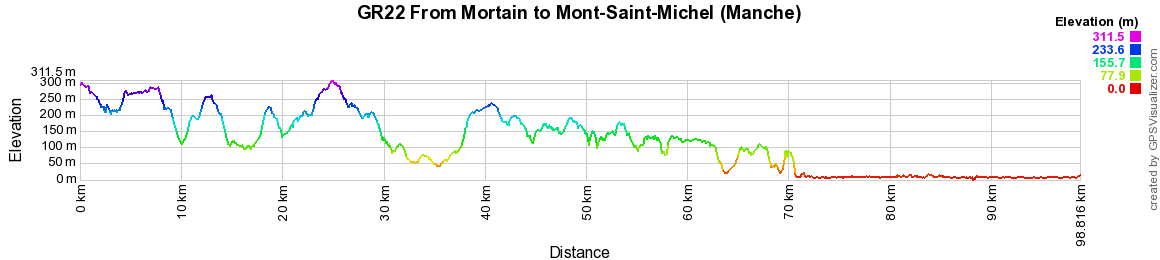 GR22 Hiking from Mortain to Mont-St-Michel (Manche)