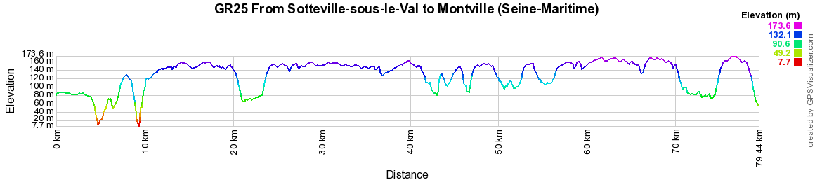 GR25 Walking from Sotteville-sous-le-Val to Pavilly (Seine-Maritime) 2