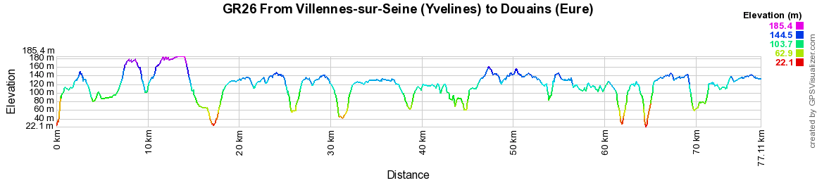GR26 Walking from Villennes-sur-Seine (Yvelines) to Douains (Eure) 2