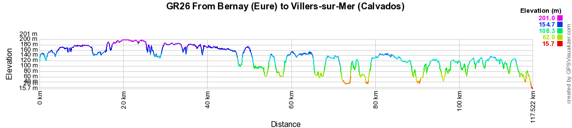GR26 Walking from Bernay (Eure) to Villers-sur-Mer (Calvados)
