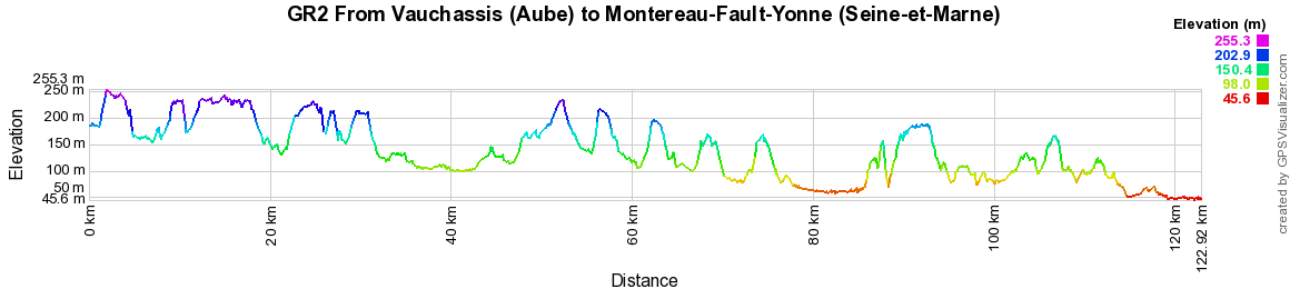 GR2 Walking from Vauchassis (Aube) to Montereau-Fault-Yonne (Seine-et-Marne)