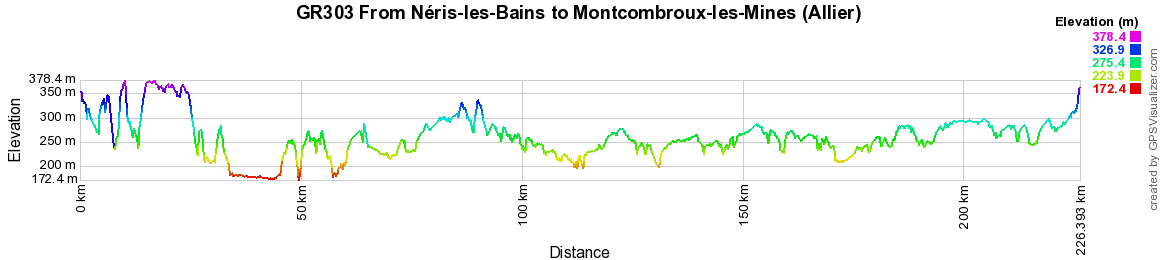 GR303 Hiking from Neris-les-Bains to Montcombroux-les-Mines (Allier) 2