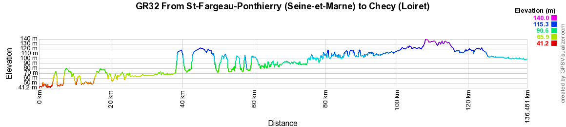 GR32 Walking from St-Fargeau-Ponthierry (Seine-et-Marne) to Checy (Loiret) 2