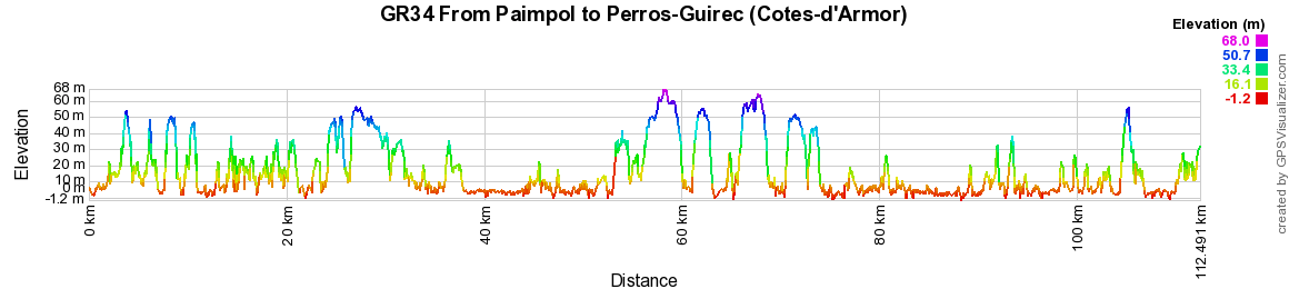 GR34 Walking from Paimpol to Perros-Guirec (Cotes-d'Armor) 2