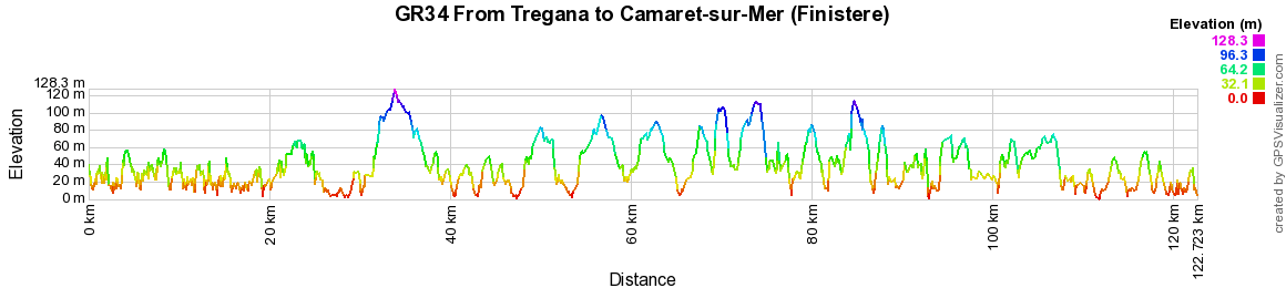 GR34 Walking from Brouennou to Tregana (Finistere) 2