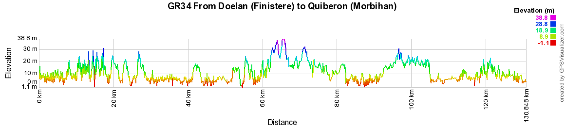 GR34 Walking from Doëlan (Finistere) to Quiberon (Morbihan) 2