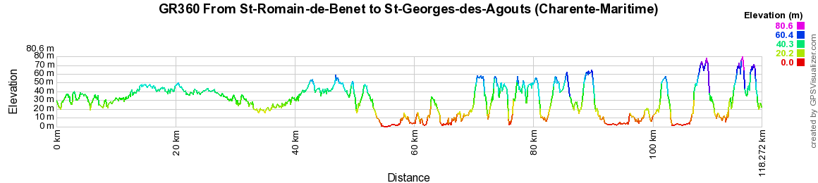 2 GR360 Hiking from St-Romain-de-Benet to St-Georges-des-Agouts (Charente-Maritime)