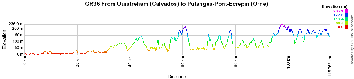 GR36 Hiking from Ouistreham (Calvados) to Putanges-Pont-Ecrepin (Orne)