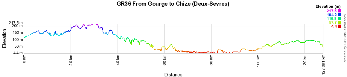 2 GR36 Hiking from Gourge to Chize (Deux-Sevres)