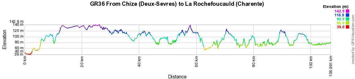 GR36 Hiking from Chize (Deux-Sevres) to La Rochefoucauld (Charente)