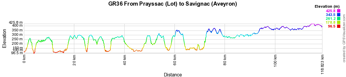 GR36 Hiking from Prayssac (Lot) to Savignac (Aveyron) 2