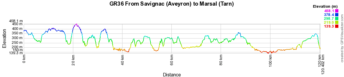GR36 Hiking from Savignac (Aveyron) to Marsal (Tarn)