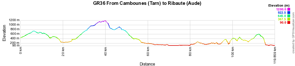 GR36 Hiking from Cambounes (Tarn) to Ribaute (Aude) 2