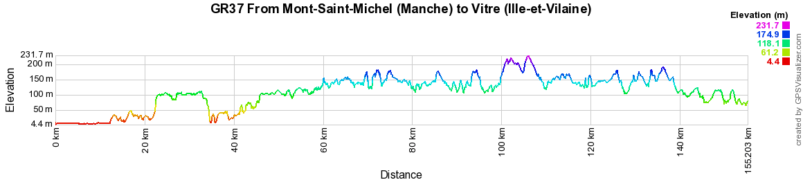 GR37 Hiking from Vitre to Medreac (Ille-et-Vilaine)