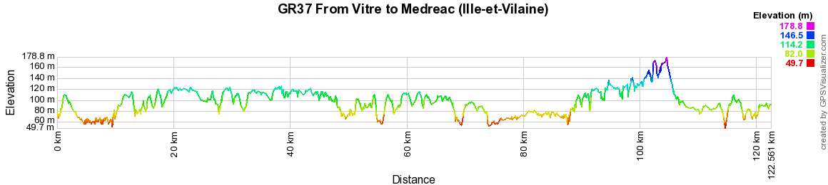 2 GR37 Hiking from Medreac (Ille-et-Vilaine) to Josselin (Morbihan)