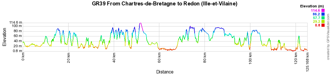 GR39 Hiking from Chartres-de-Bretagne to Redon (Ille-et-Vilaine)