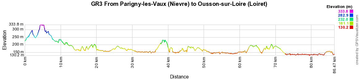 GR3 Hiking from Parigny-les-Vaux (Nievre) to Ousson-sur-Loire (Loiret)