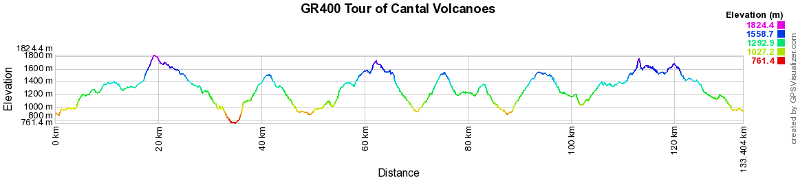 GR400 Hiking around Cantal Volcanoes 2