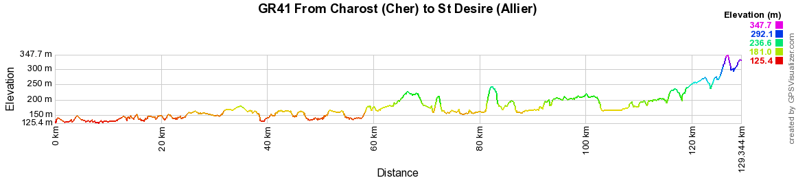 2 GR41 Hiking from Charost (Cher) to St Desire (Allier)