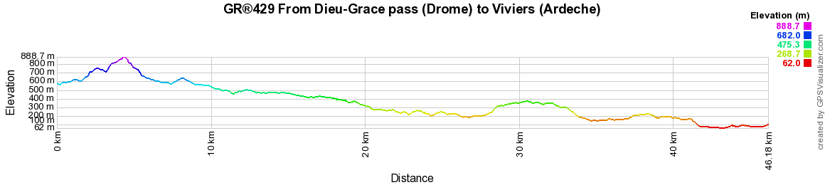2 GR429 Hiking from Dieulefit (Drome) to Viviers (Ardeche)