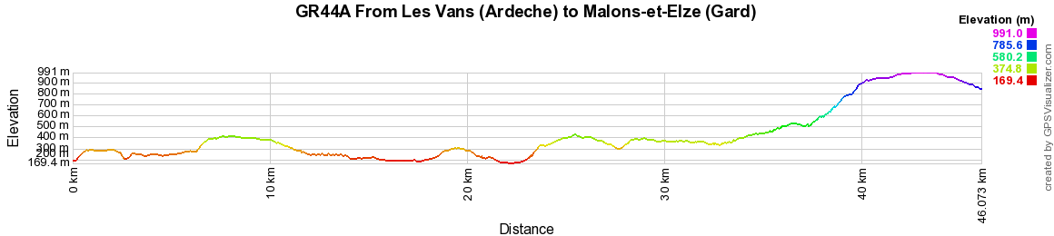 GR44A Hiking from les Vans (Ardeche) to Malons-et-Elze (Gard)