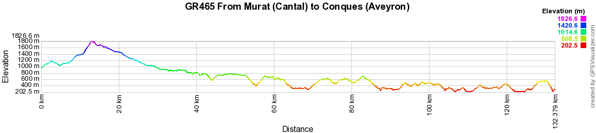 Elevation GR465, Cluny Trail, Hiking from Murat (Cantal) to Conques-en-Rouergue (Aveyron)