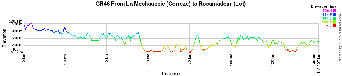 GR46 Hiking from La Mechaussie (Correze) to Rocamadour (Lot)